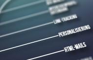 Die 7 Stufen des Email Marketing - Wo befinden Sie sich?